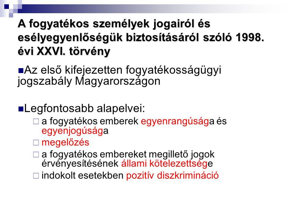 Az első kifejezetten fogyatékosságügyi jogszabály Magyarországon