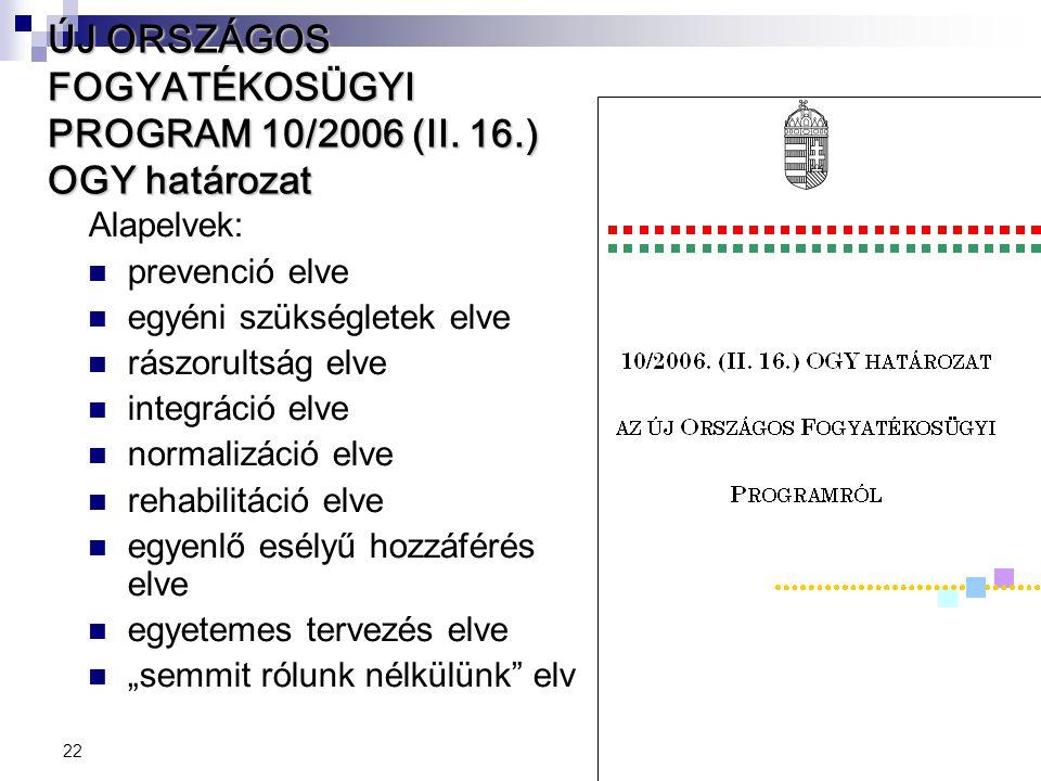 ÚJ ORSZÁGOS FOGYATÉKOSÜGYI PROGRAM 10/2006 (II. 16.) OGY határozat