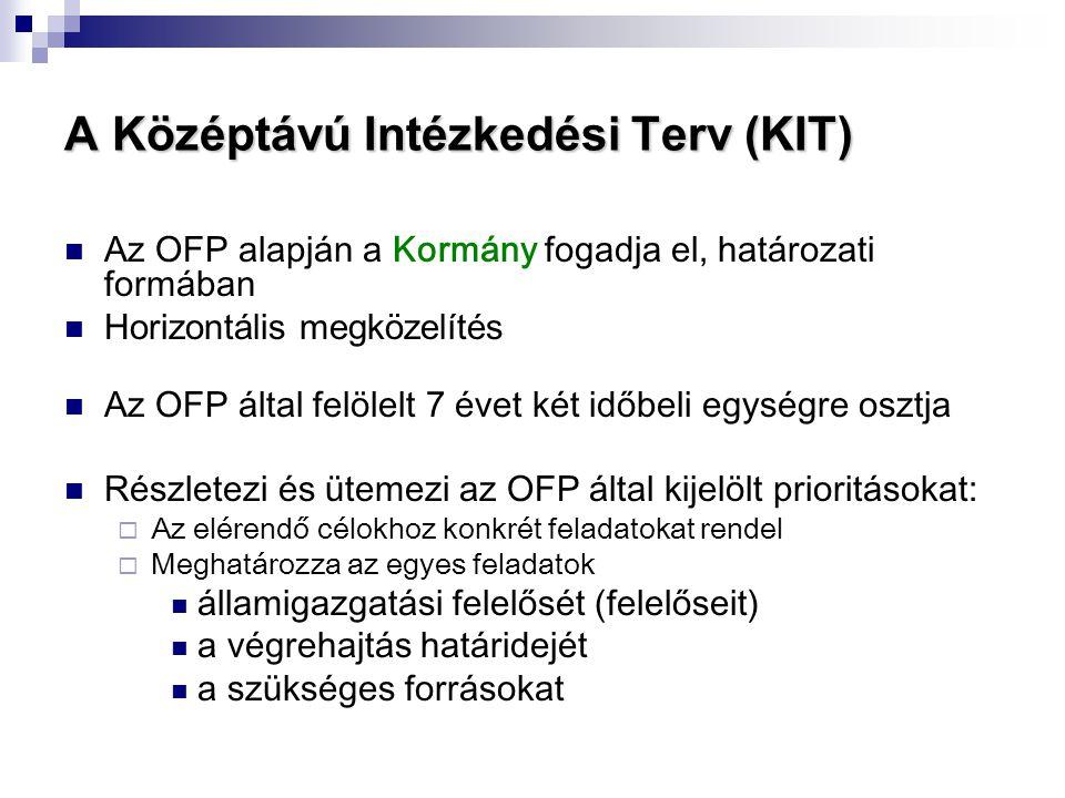 A Középtávú Intézkedési Terv (KIT)