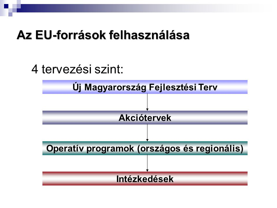 Az EU-források felhasználása