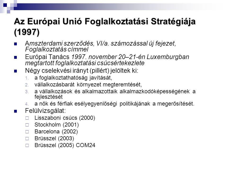 Az Európai Unió Foglalkoztatási Stratégiája (1997)