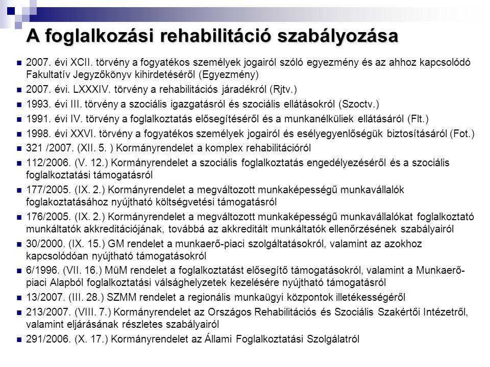 A foglalkozási rehabilitáció szabályozása