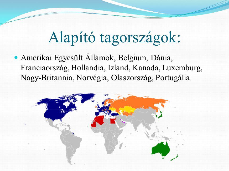 Alapító tagországok: