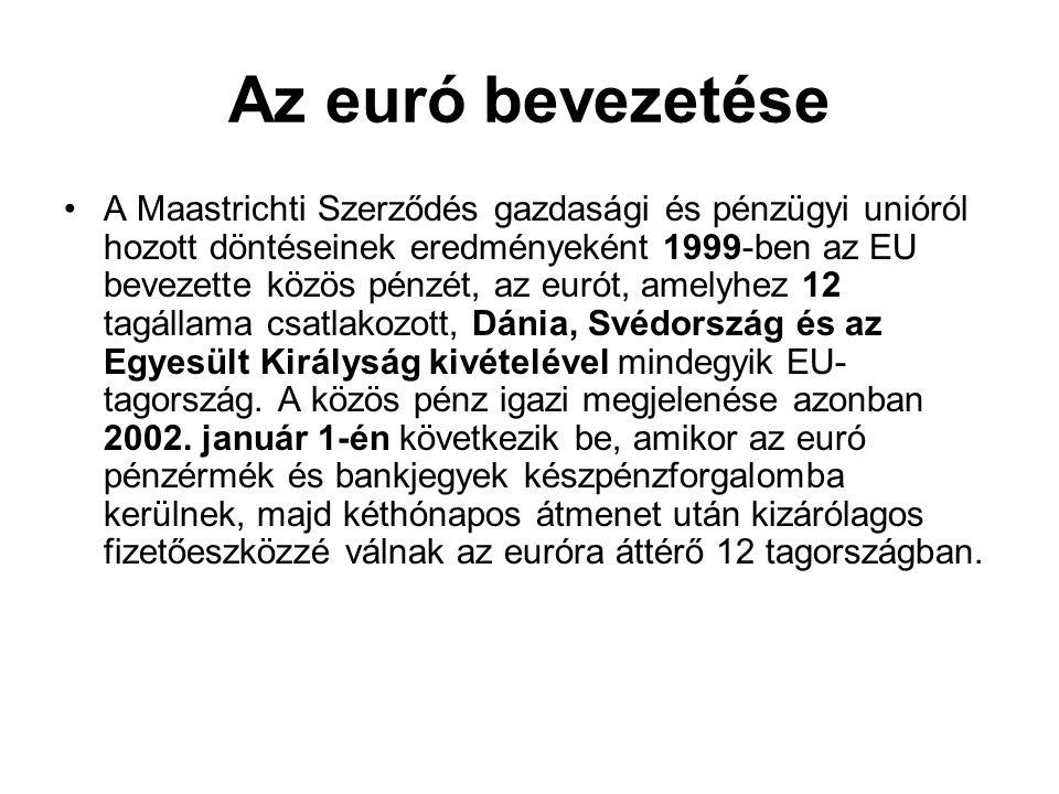 Az euró bevezetése