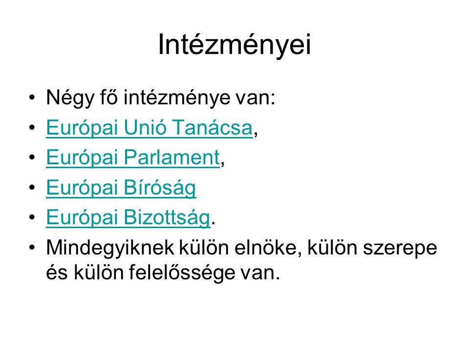 Intézményei Négy fő intézménye van: Európai Unió Tanácsa,