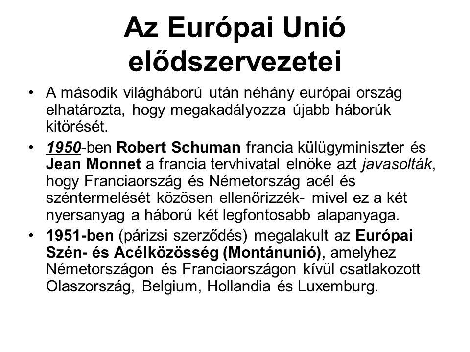 Az Európai Unió elődszervezetei