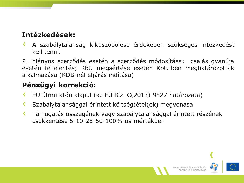 Intézkedések: Pénzügyi korrekció: