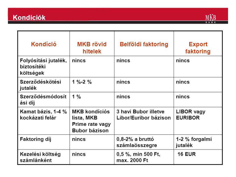 Kondíciók Kondíció MKB rövid hitelek Belföldi faktoring