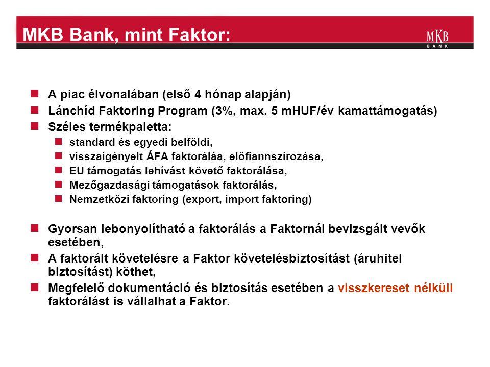 MKB Bank, mint Faktor: A piac élvonalában (első 4 hónap alapján)