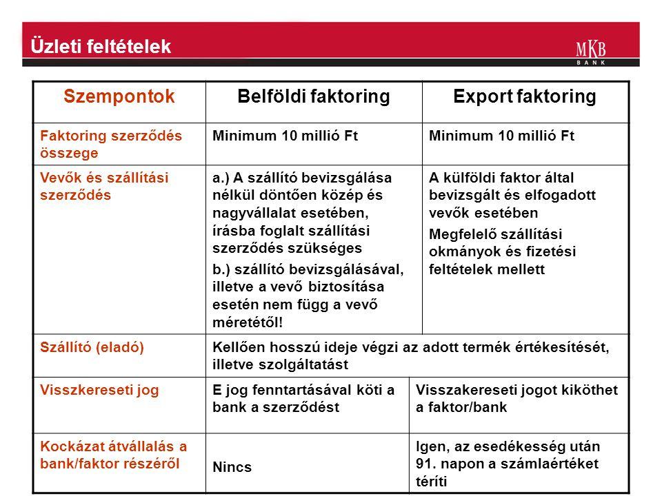 Üzleti feltételek Szempontok Belföldi faktoring Export faktoring