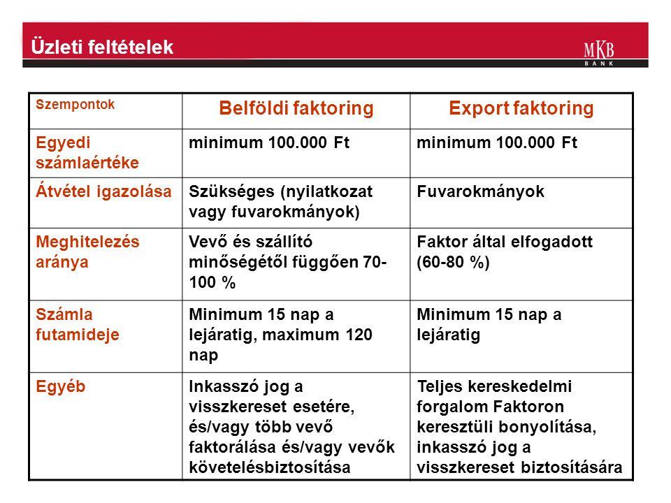 Üzleti feltételek Belföldi faktoring Export faktoring