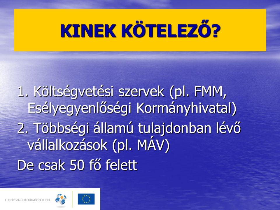 KINEK KÖTELEZŐ 1. Költségvetési szervek (pl. FMM, Esélyegyenlőségi Kormányhivatal) 2. Többségi államú tulajdonban lévő vállalkozások (pl. MÁV)