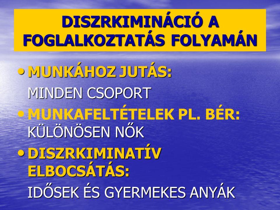 DISZRKIMINÁCIÓ A FOGLALKOZTATÁS FOLYAMÁN