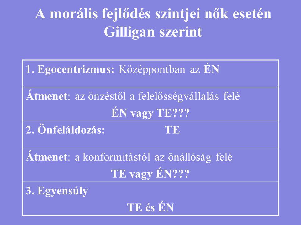 A morális fejlődés szintjei nők esetén Gilligan szerint