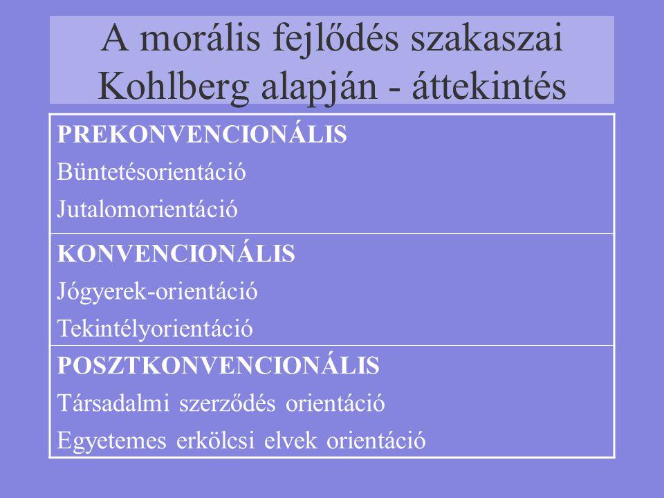 A morális fejlődés szakaszai Kohlberg alapján - áttekintés