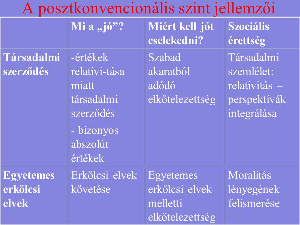 A posztkonvencionális szint jellemzői