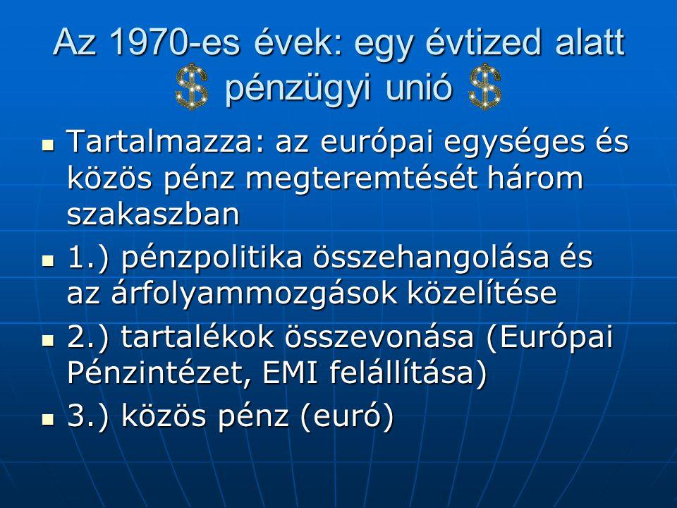 Az 1970-es évek: egy évtized alatt pénzügyi unió