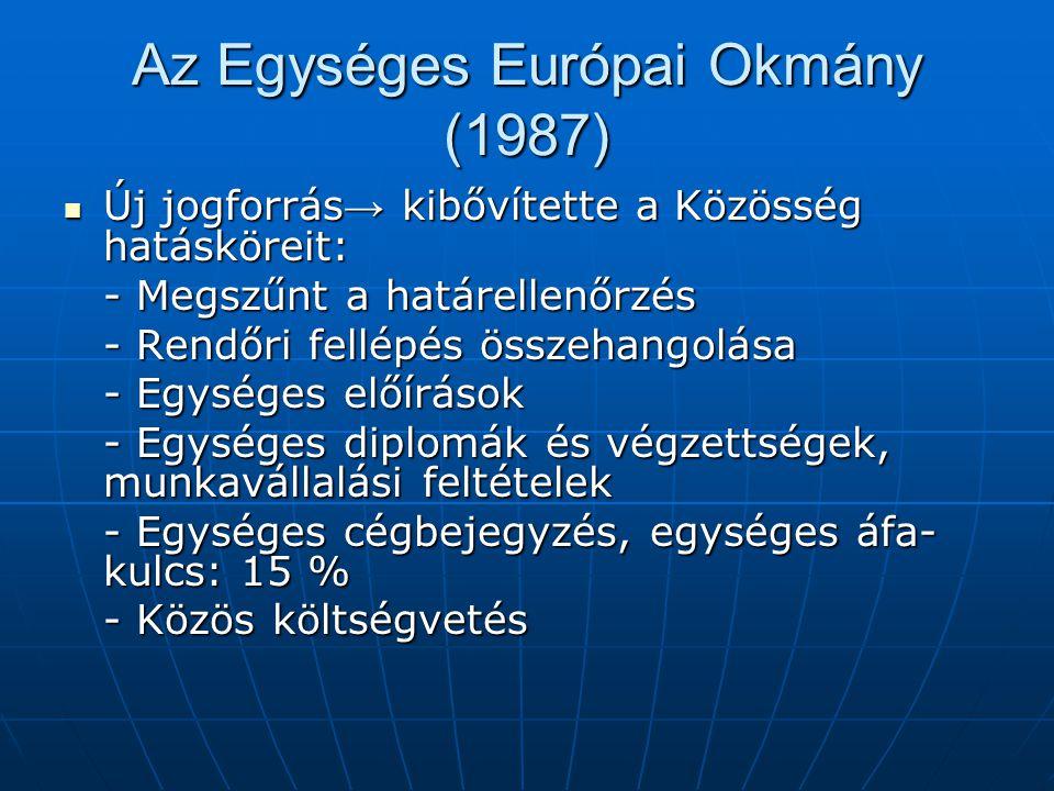 Az Egységes Európai Okmány (1987)