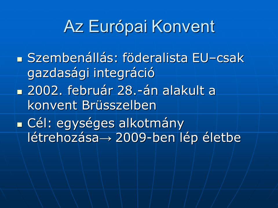 Az Európai Konvent Szembenállás: föderalista EU–csak gazdasági integráció. 2002. február 28.-án alakult a konvent Brüsszelben.