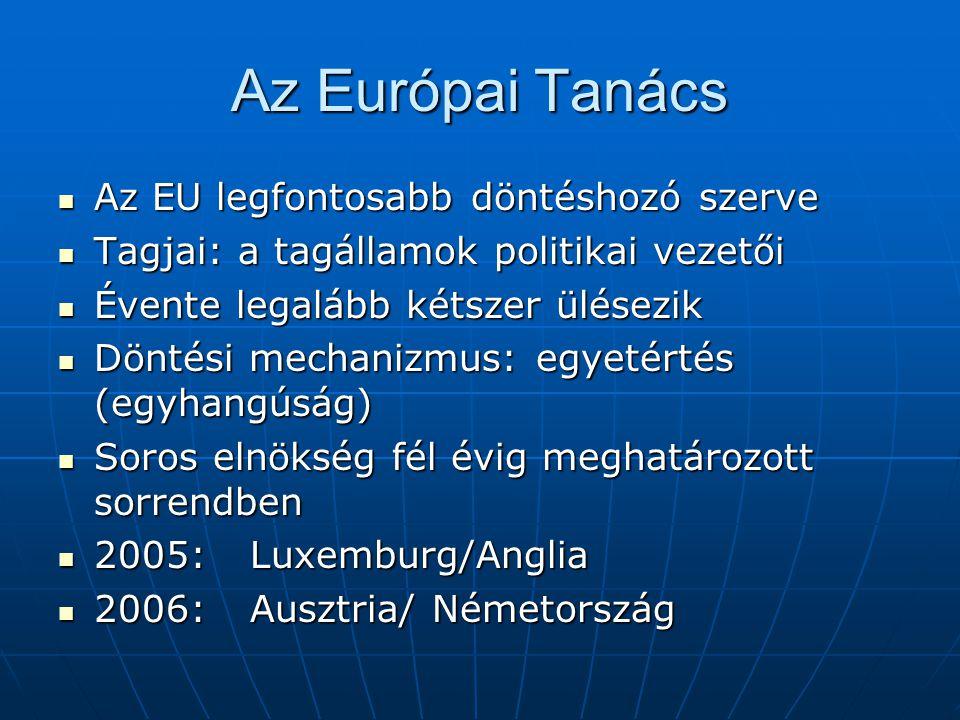 Az Európai Tanács Az EU legfontosabb döntéshozó szerve