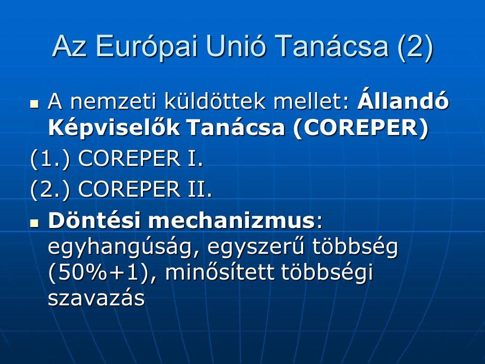 Az Európai Unió Tanácsa (2)