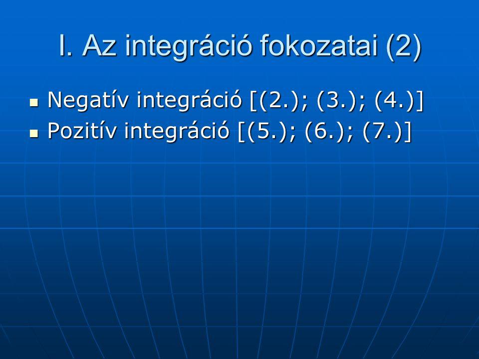 I. Az integráció fokozatai (2)