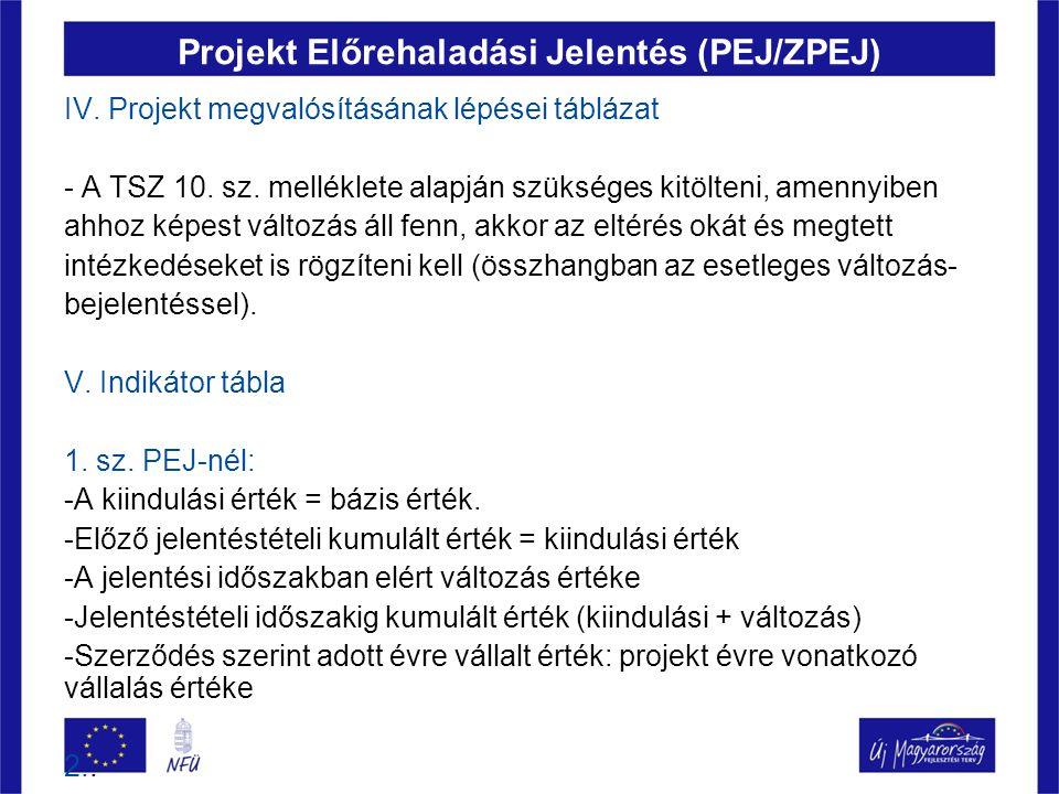 Projekt Előrehaladási Jelentés (PEJ/ZPEJ)