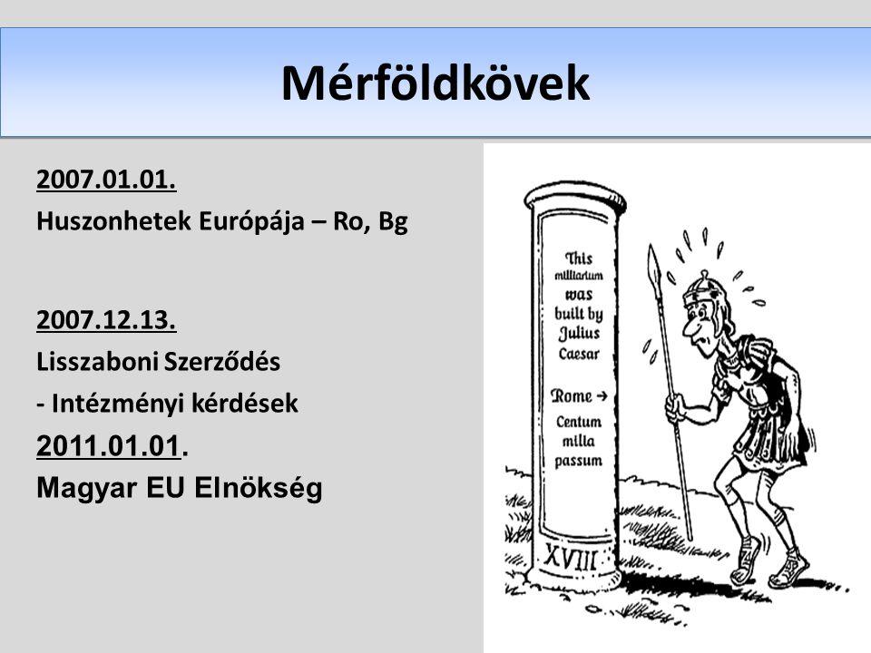 Mérföldkövek 2007.01.01. Huszonhetek Európája – Ro, Bg 2007.12.13.