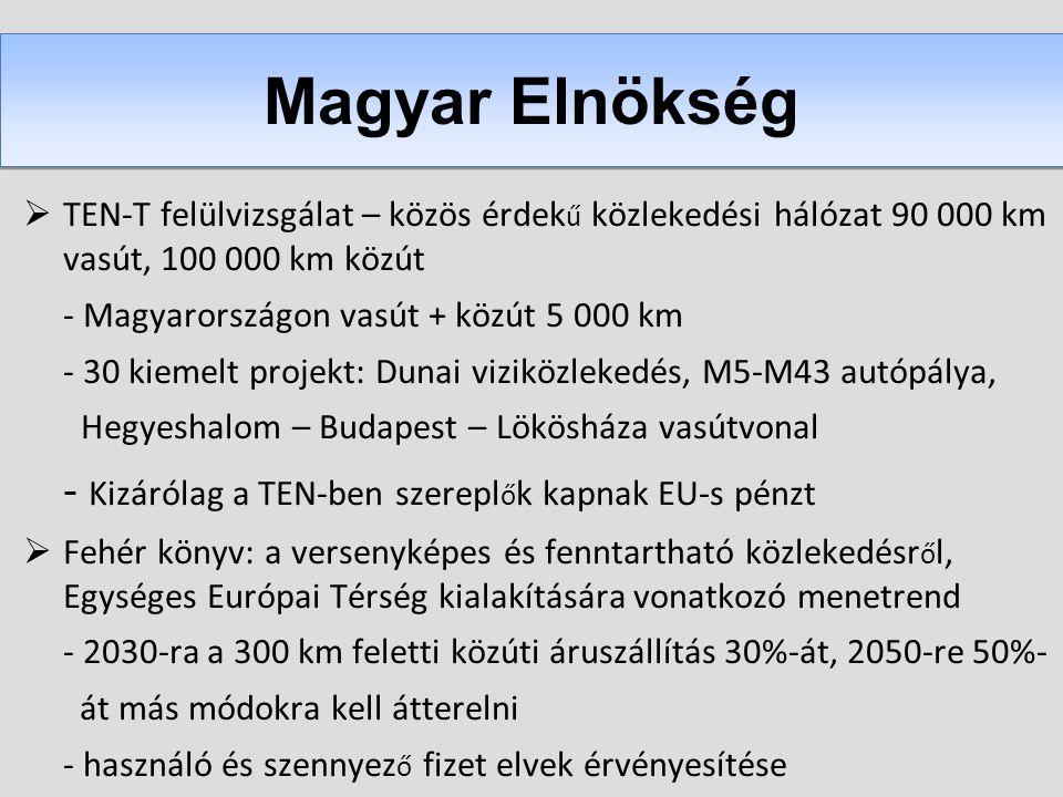 Magyar Elnökség - Kizárólag a TEN-ben szereplők kapnak EU-s pénzt