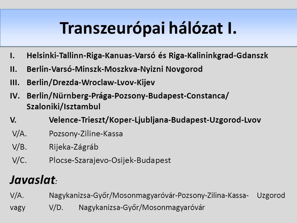 Transzeurópai hálózat I.