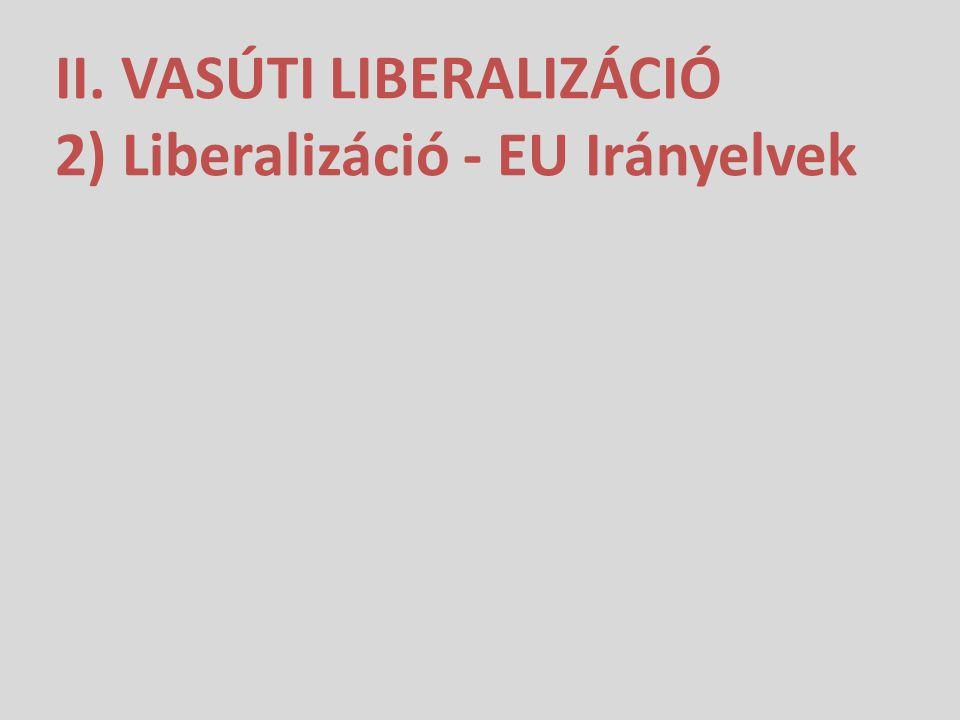 II. VASÚTI LIBERALIZÁCIÓ 2) Liberalizáció - EU Irányelvek
