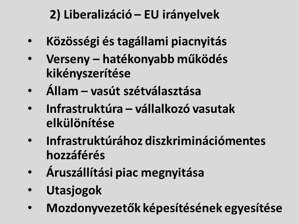 2) Liberalizáció – EU irányelvek