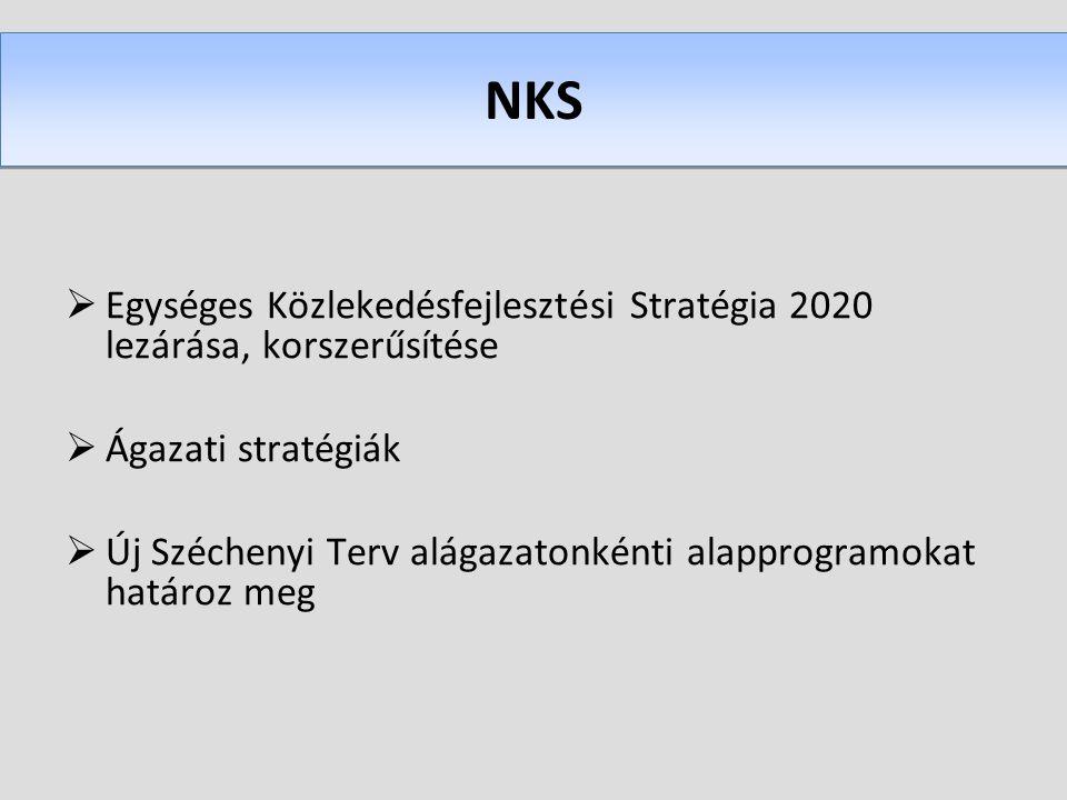 NKS Egységes Közlekedésfejlesztési Stratégia 2020 lezárása, korszerűsítése. Ágazati stratégiák.