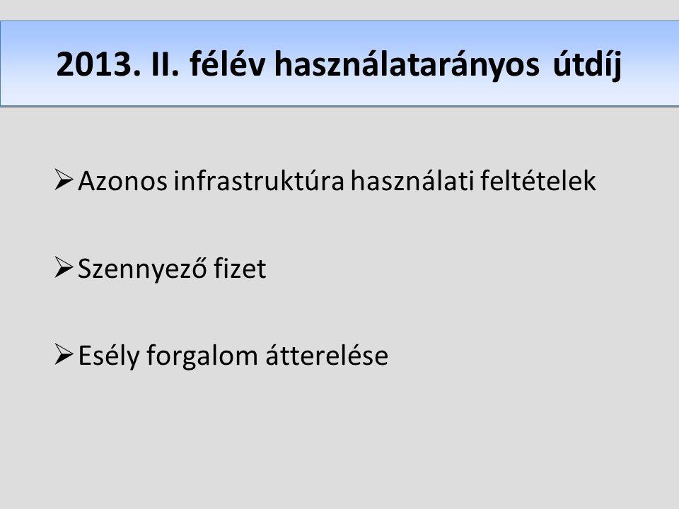 2013. II. félév használatarányos útdíj