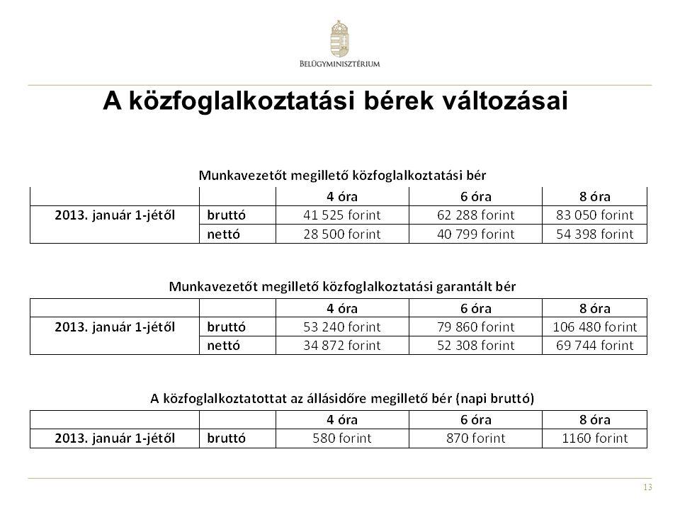 A közfoglalkoztatási bérek változásai