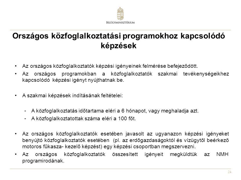 Országos közfoglalkoztatási programokhoz kapcsolódó képzések