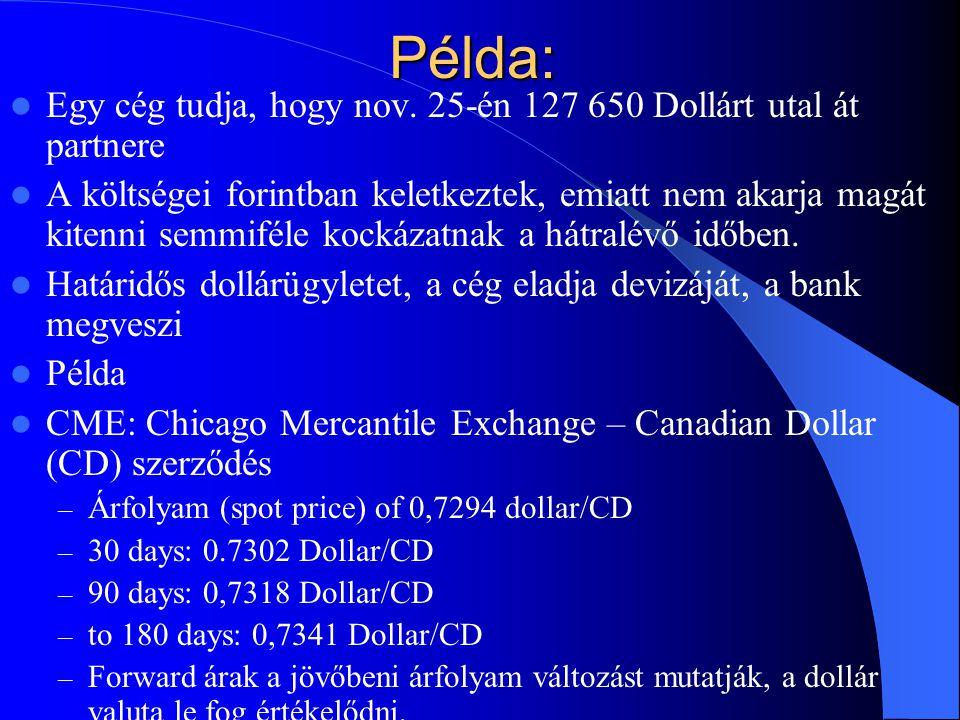 Példa: Egy cég tudja, hogy nov. 25-én 127 650 Dollárt utal át partnere
