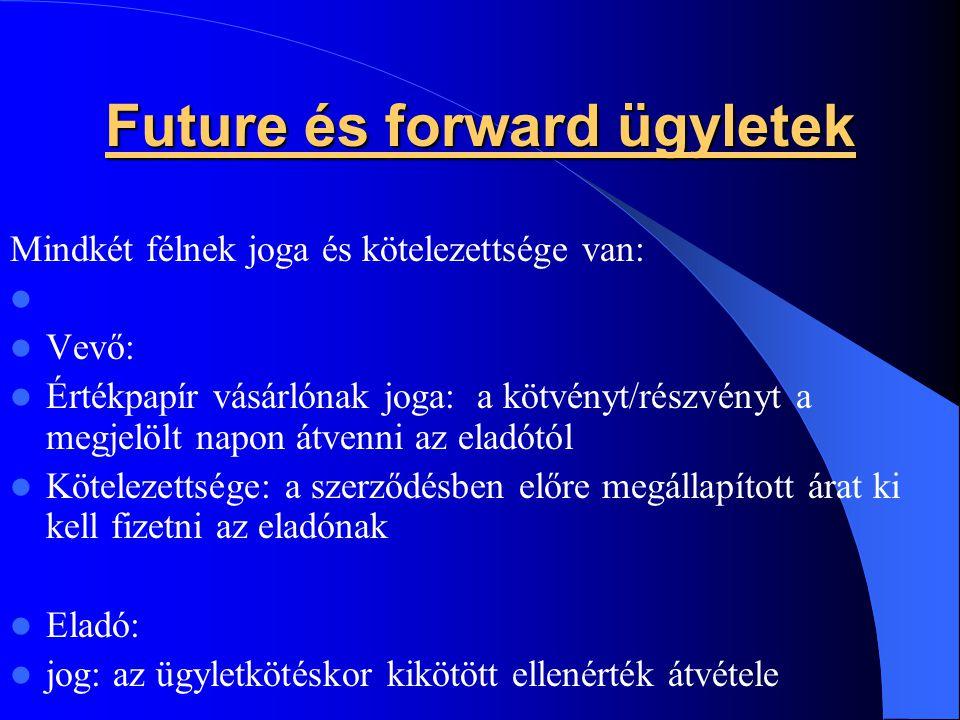 Future és forward ügyletek