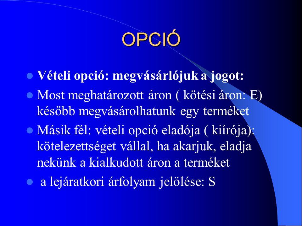 OPCIÓ Vételi opció: megvásárlójuk a jogot: