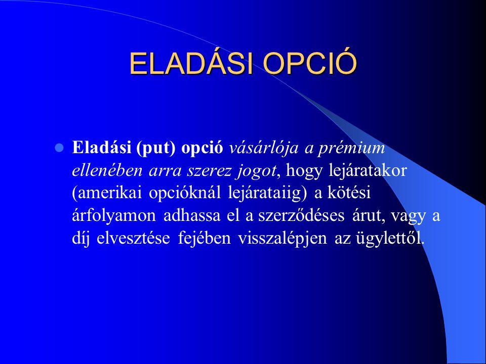 ELADÁSI OPCIÓ
