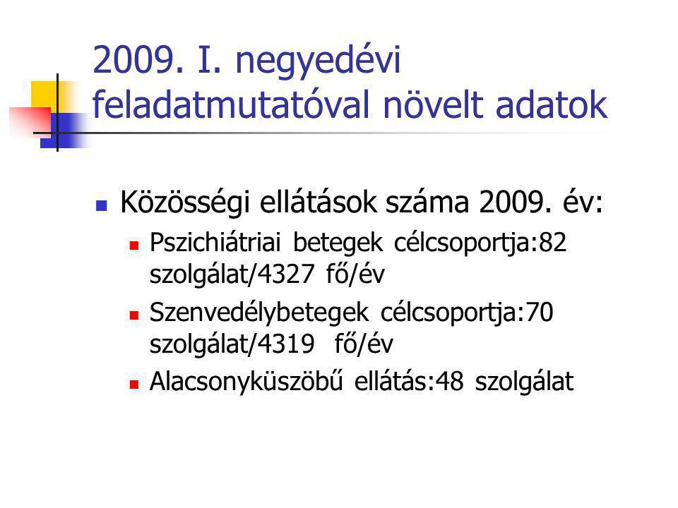 2009. I. negyedévi feladatmutatóval növelt adatok
