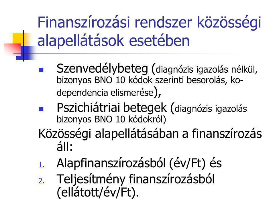 Finanszírozási rendszer közösségi alapellátások esetében