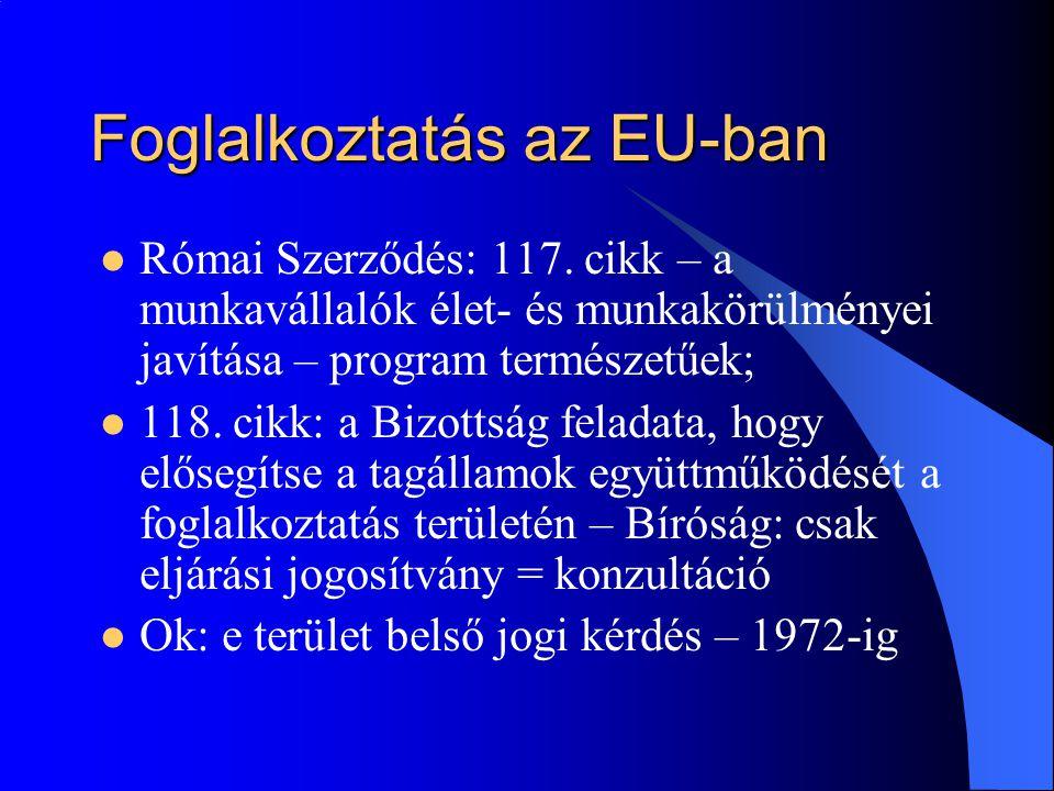 Foglalkoztatás az EU-ban