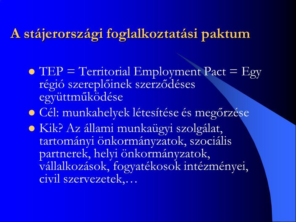 A stájerországi foglalkoztatási paktum