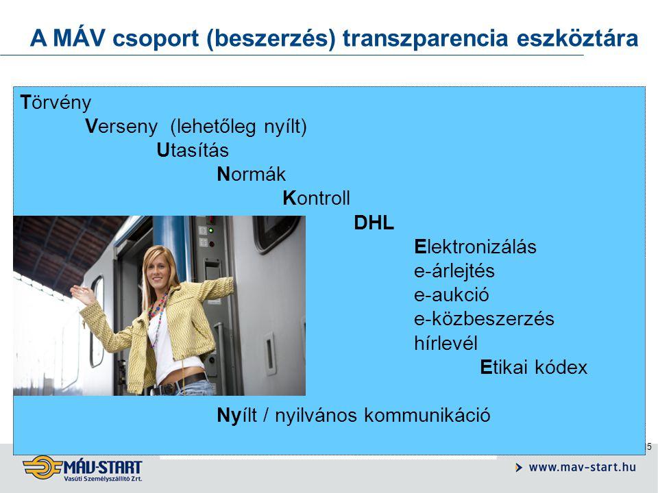 A MÁV csoport (beszerzés) transzparencia eszköztára