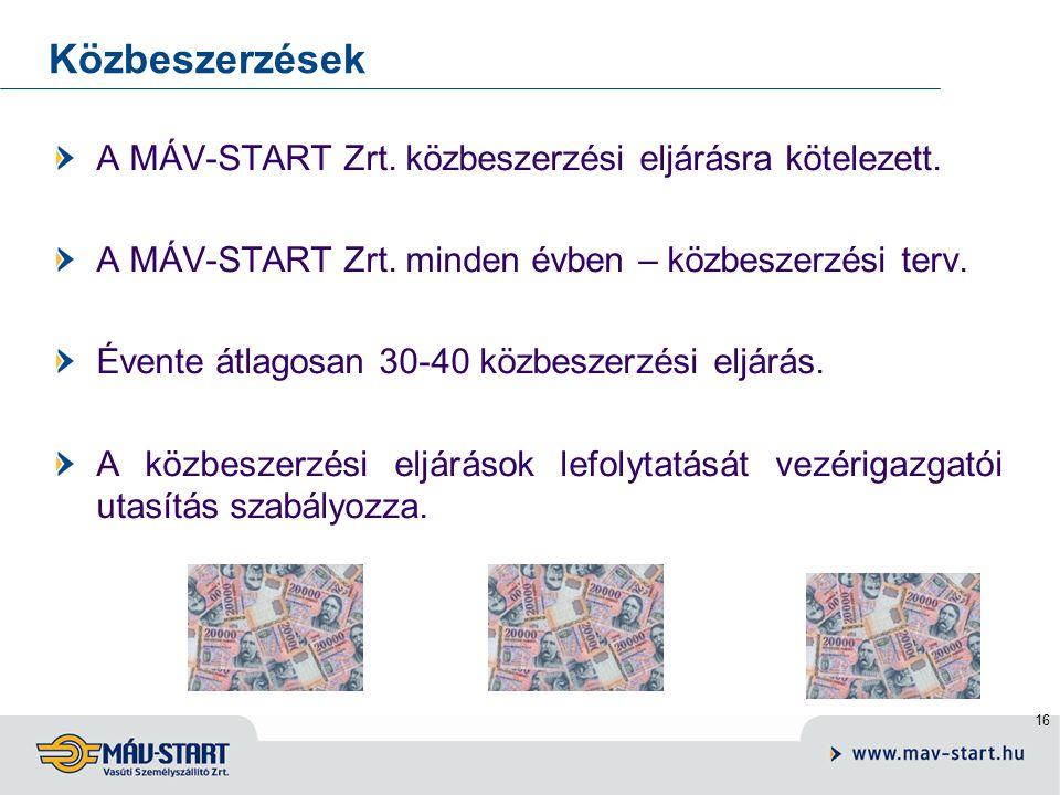 Közbeszerzések A MÁV-START Zrt. közbeszerzési eljárásra kötelezett.