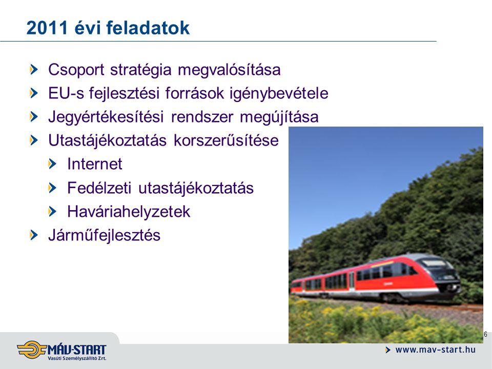 2011 évi feladatok Csoport stratégia megvalósítása