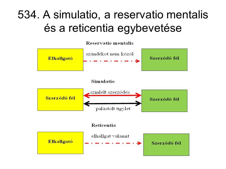 534. A simulatio, a reservatio mentalis és a reticentia egybevetése