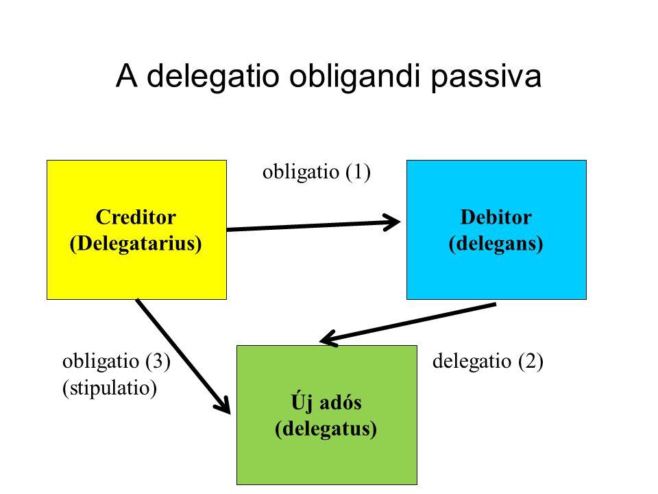 A delegatio obligandi passiva