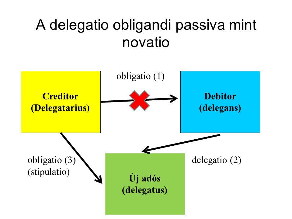 A delegatio obligandi passiva mint novatio